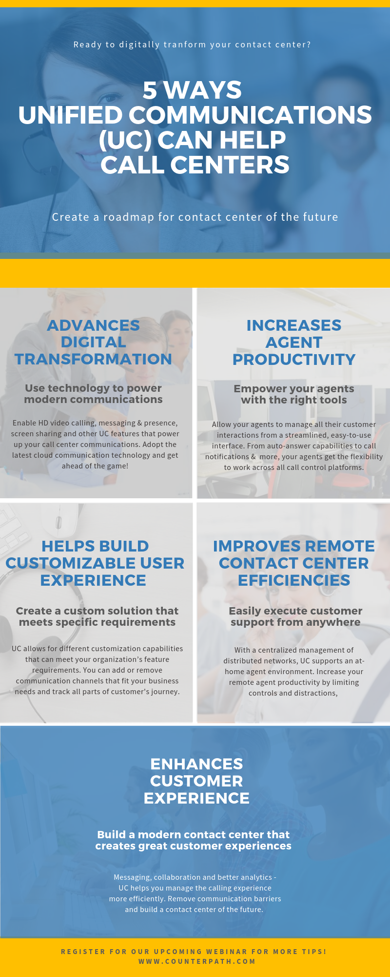 5 Ways UC can help Contact Centers_livewebinarversion