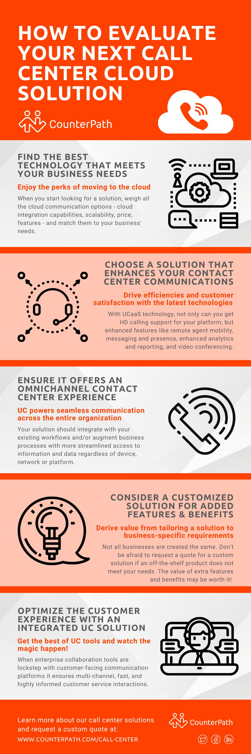 Leverage the benefits of UC by integrating all your customer communications across channels.